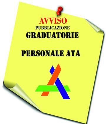 Pubblicazione graduatorie d'Istituto per supplenze temporanee personale ATA